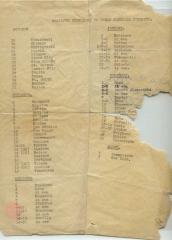 World Tour Itinerary.